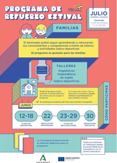 Plan de Refuerzo Estival para alumnado de 1º y 2º ESO